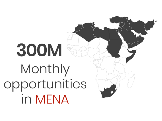300 monthly opportunities in Mena
