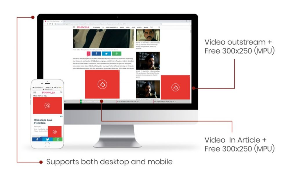 video outstream
